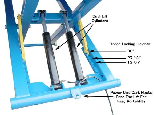 Lift King Portable EM-06 Mid-Rise Scissor Lift Image 16